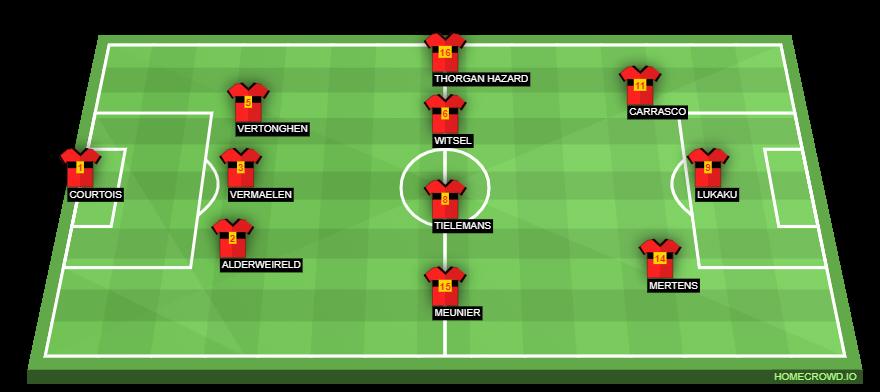 Belgium Vs Italy Preview: Probable Lineups, Prediction ...