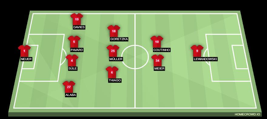 Football formation line-up Bayern Munich PSG 4-3-2-1