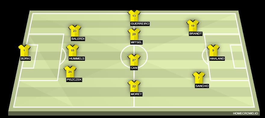 Football formation line-up Borussia Dortmund  3-4-3