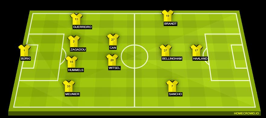 Football formation line-up Borussia Dortmund  4-2-3-1