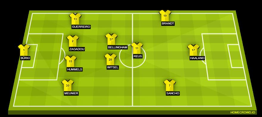 Football formation line-up Borussia Dortmund  4-3-3