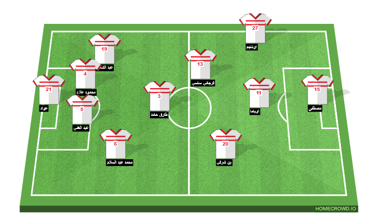 Football formation line-up Zamalek SC  4-4-2