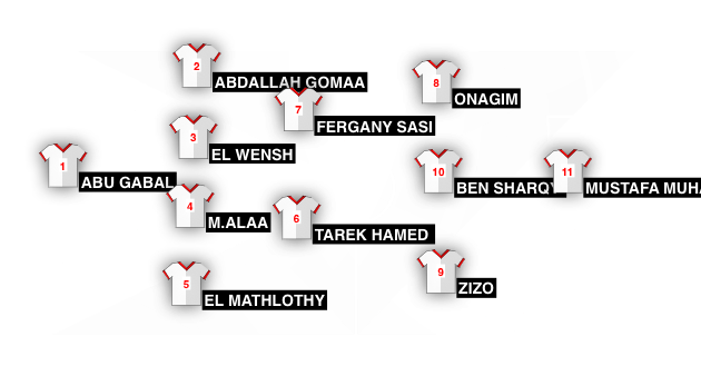 Football formation line-up Zamalek SC  4-2-3-1