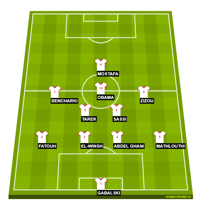 Football formation line-up Zamalek SC  4-1-4-1