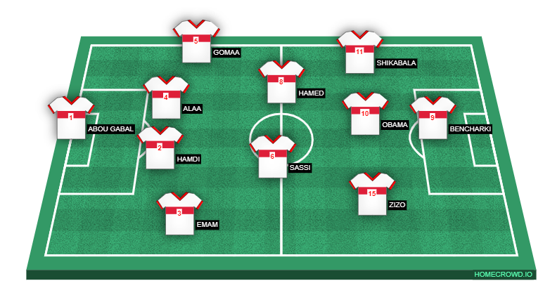 Football formation line-up Zamalek SC  4-4-1-1