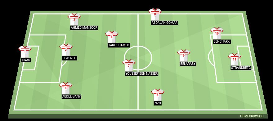 Football formation line-up Zamalek  4-4-1-1