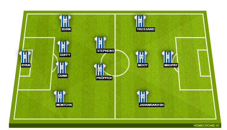 Football formation line-up Brighton & Hove Albion  4-2-3-1