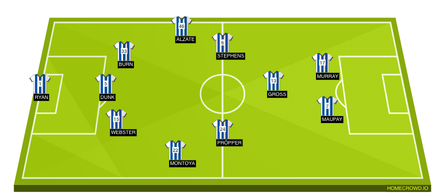 Football formation line-up Brighton & Hove Albion  4-1-3-2