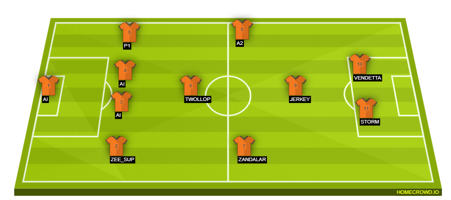 Football formation line-up Wolverhampton Wanderers  4-1-2-1-2