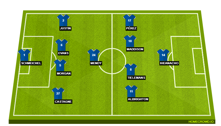 Leicester City vs Zorya Luhansk Preview: Probable Lineups ...