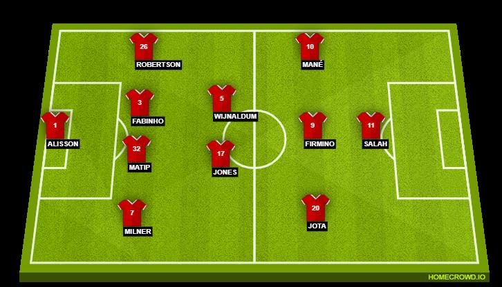 neugwlbx8a882m http www thehardtackle com round up 2020 11 25 liverpool vs atalanta preview probable lineups prediction tactics team news key stats