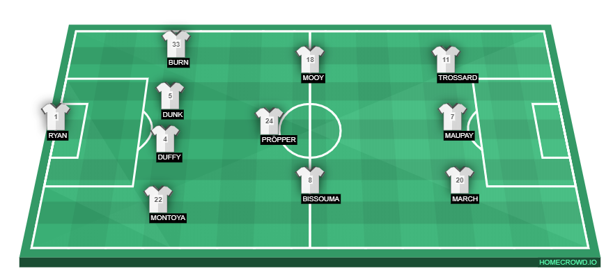 Football formation line-up Brighton & Hove Albion  4-3-3