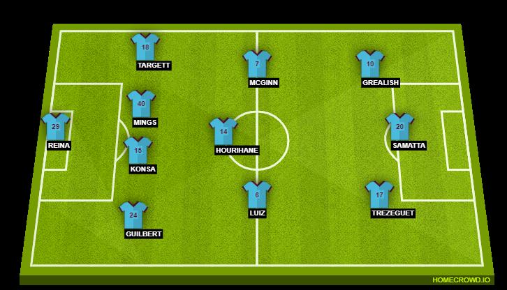 West Ham United Vs Aston Villa Preview Probable Lineups