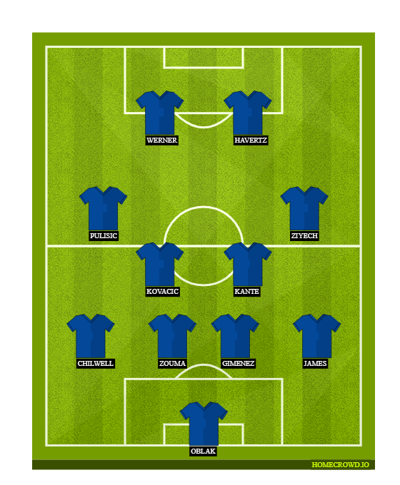 Football formation line-up Chelsea FC  4-2-2-2