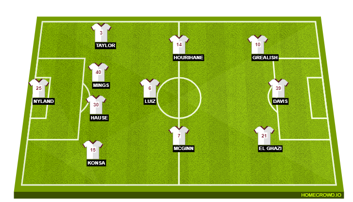Liverpool vs Aston Villa Preview: Probable Lineups ...