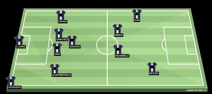 Football formation line-up paris niaz 4-3-3