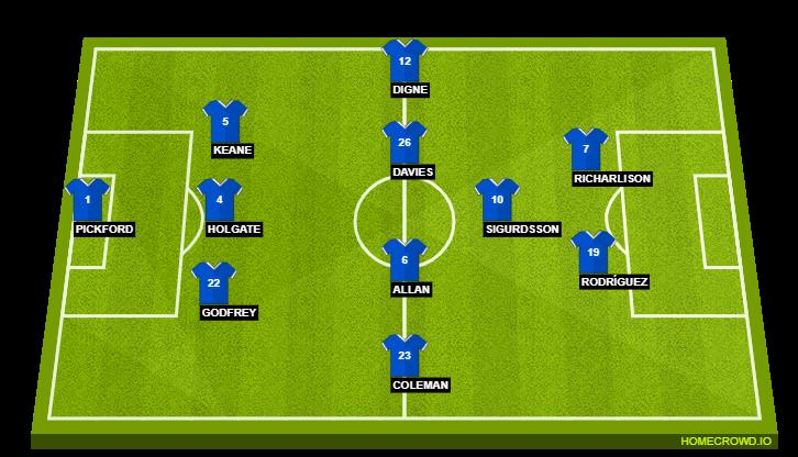 Watch Live Everton vs Tottenham: Premier League match TONIGHT 2020-21