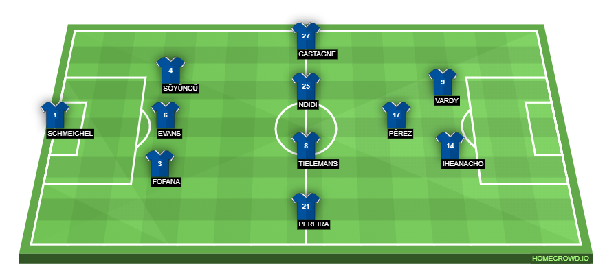Football formation line-up Leicester City  3-5-2