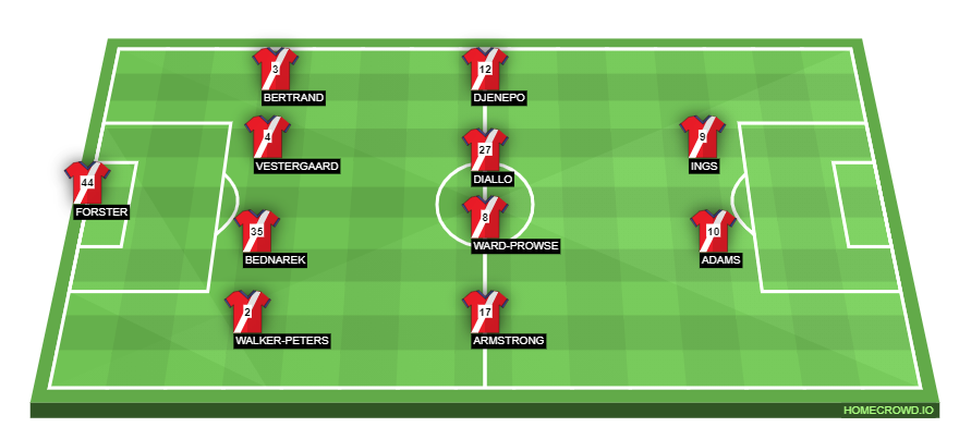Football formation line-up Southampton FC  4-4-2