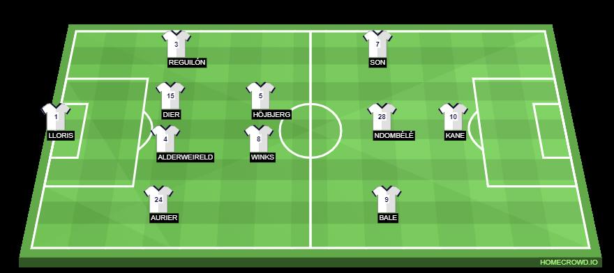 Manchester City vs Tottenham Preview: Probable Lineups ...