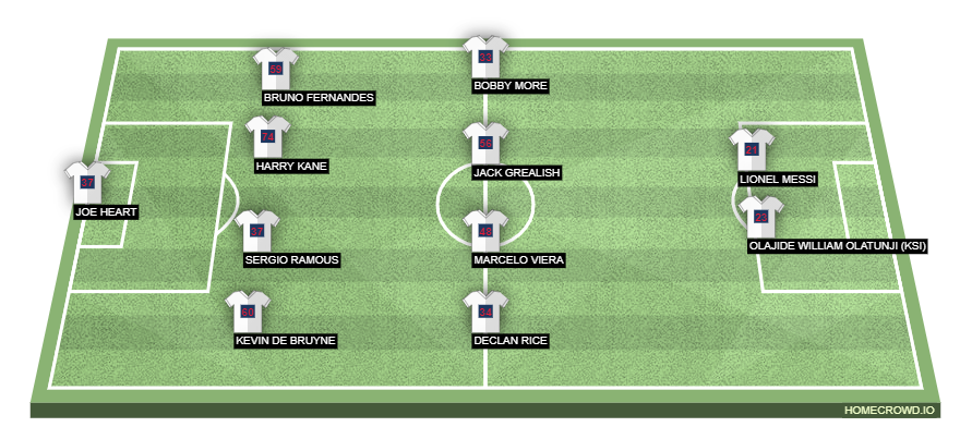 Football formation line-up England  4-4-2