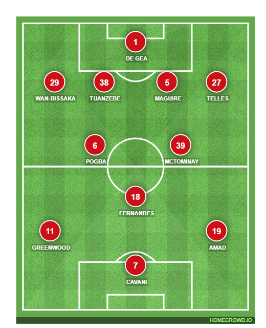 Football formation line-up Manchester United  4-4-1-1