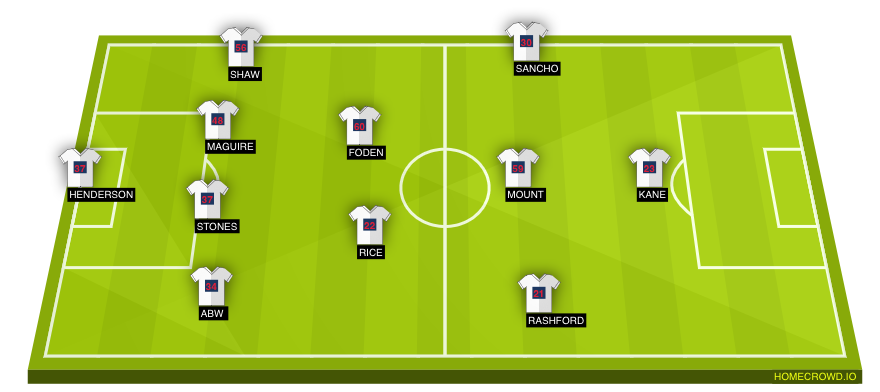Football formation line-up England  4-2-3-1