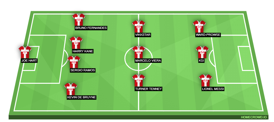 Football formation line-up England  4-3-3