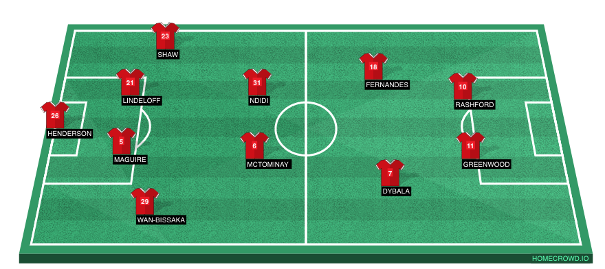 Football formation line-up Manchester United  4-3-2-1