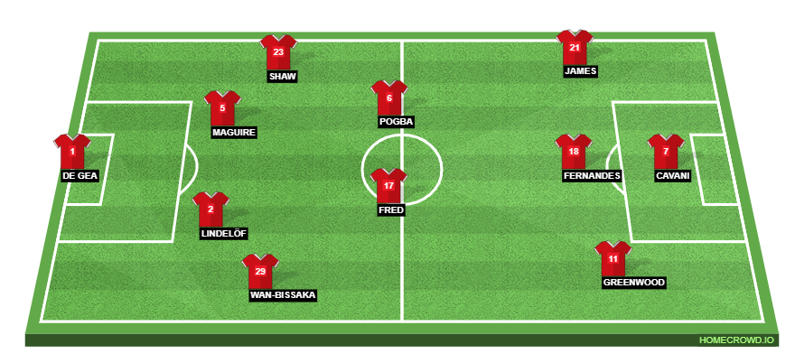Football formation line-up Granada vs Manchester United - 080421  3-4-3