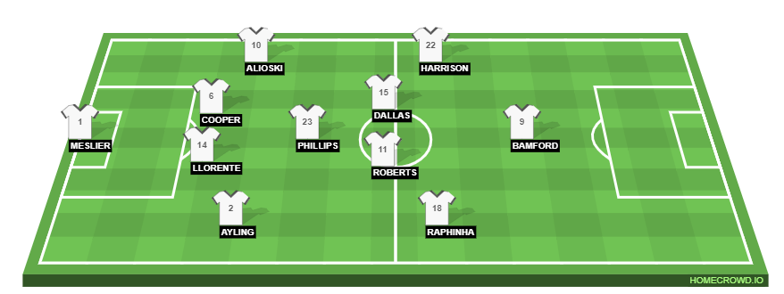 Football formation line-up Leeds Man United 4-2-3-1