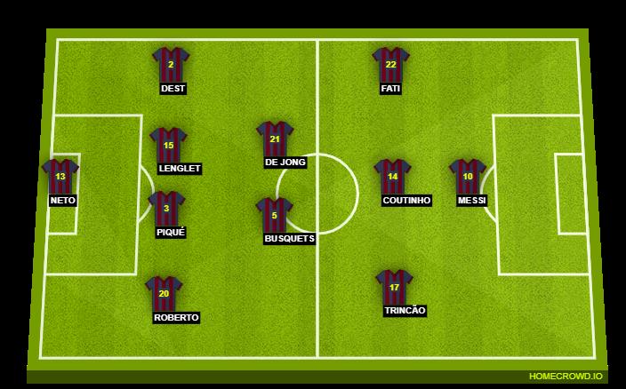 Barcelona Vs Ferencvaros Preview Probable Lineups Prediction Tactics Team News Key Stats