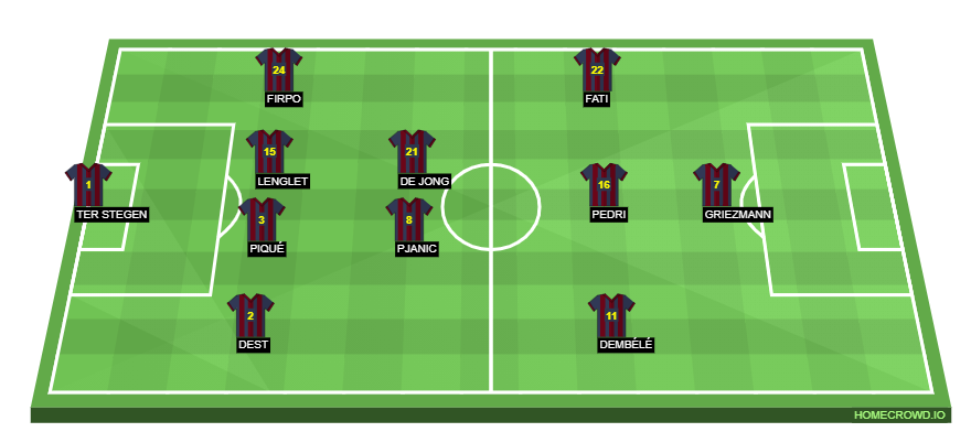 Barcelona Vs Dynamo Kyiv Preview Probable Lineups Prediction Tactics Team News Key Stats