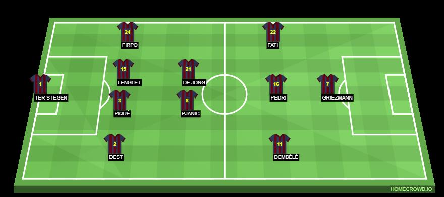 Барселона - Динамо Киев: онлайн-трансляция начнется в 23:00 мск