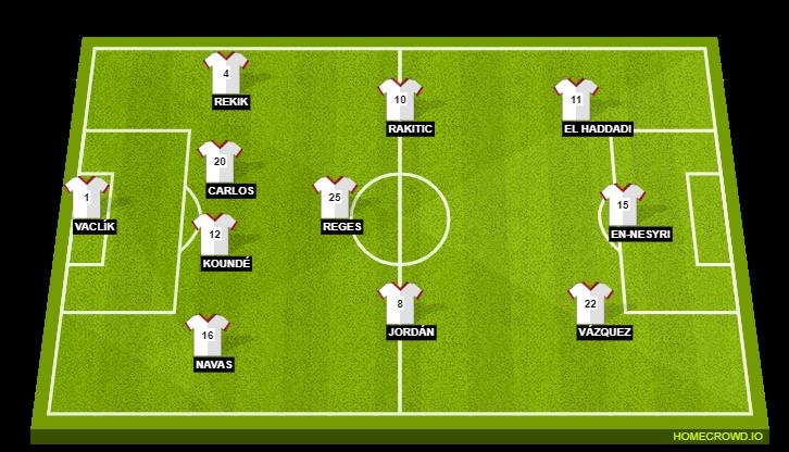 Football formation line-up Sevilla FC  4-3-3