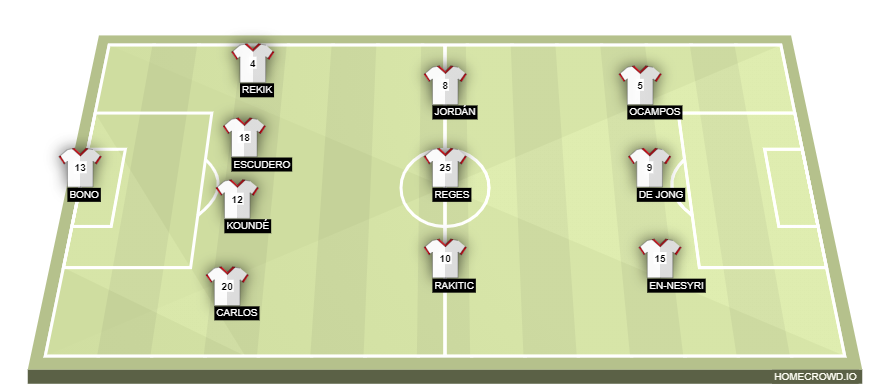 Football formation line-up Sevilla FC  4-3-3