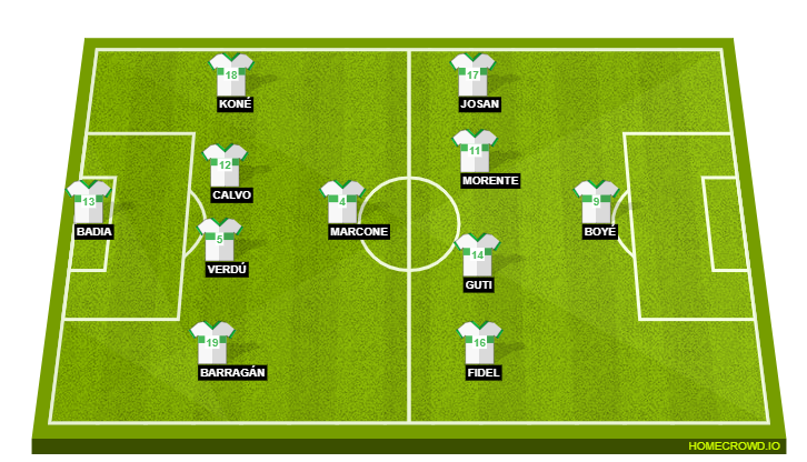 Elche Vs Real Madrid Preview Probable Lineups Prediction