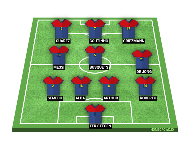 Football formation line-up FC Barcelona Manchester 4-3-3