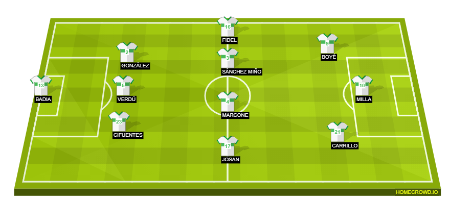 Football formation line-up Elche CF  3-4-3