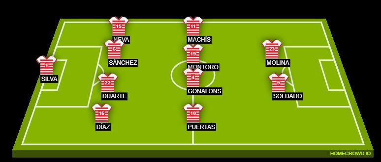 Football formation line-up Granada  4-4-2