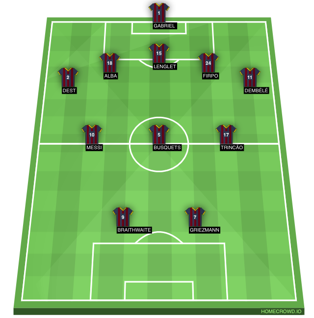 Football formation line-up FC Barcelona  5-3-2