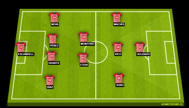 Football formation line-up Granada CF  4-2-3-1