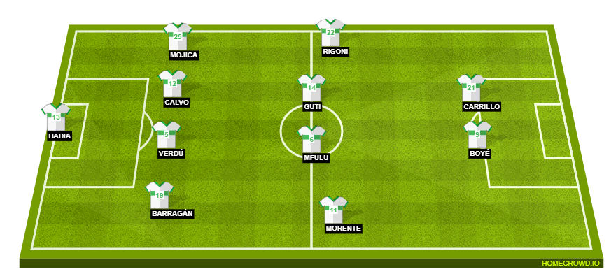 Football formation line-up Elche CF  4-4-2