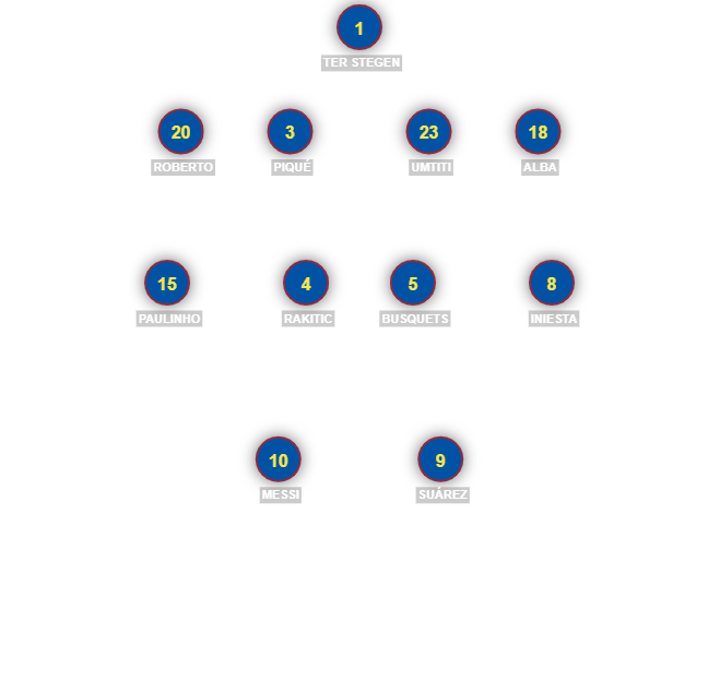 Football formation line-up BARCELONA  4-4-2