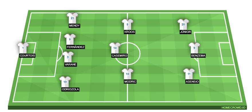 Huesca Vs Real Madrid Preview Probable Lineups