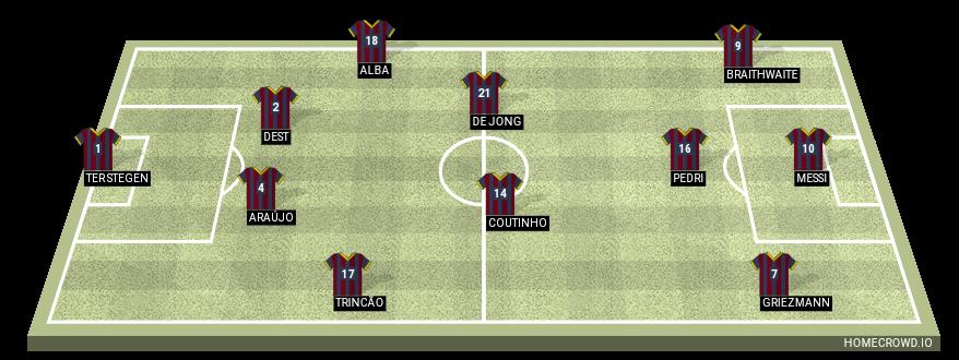Football formation line-up FC Barcelona  3-4-3