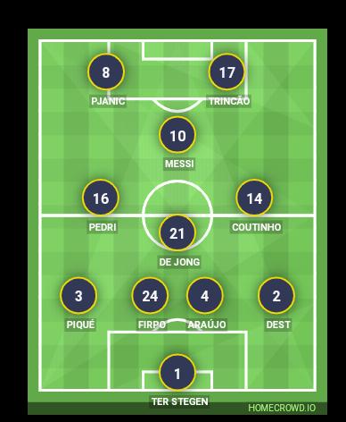 Football formation line-up FC Barcelona  4-2-3-1