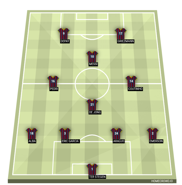 Football formation line-up FC Barcelona  4-1-2-1-2