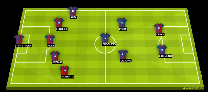 Football formation line-up FC Barcelona  5-3-2