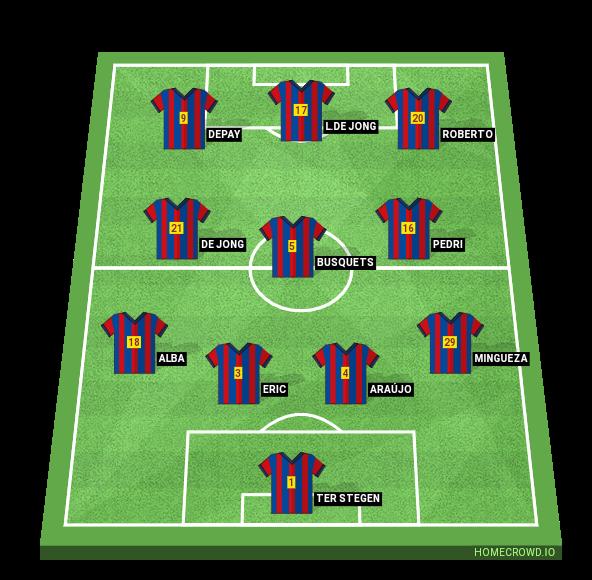 Football formation line-up FC Barcelona Bayern Munich 4-3-3